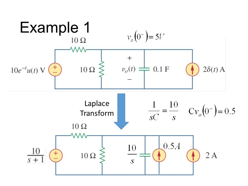Example 1 Laplace Transform