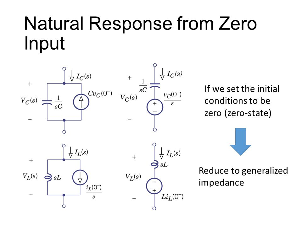Natural Response from Zero Input If we set the initial conditions to be zero (zero-state) Reduce to generalized impedance