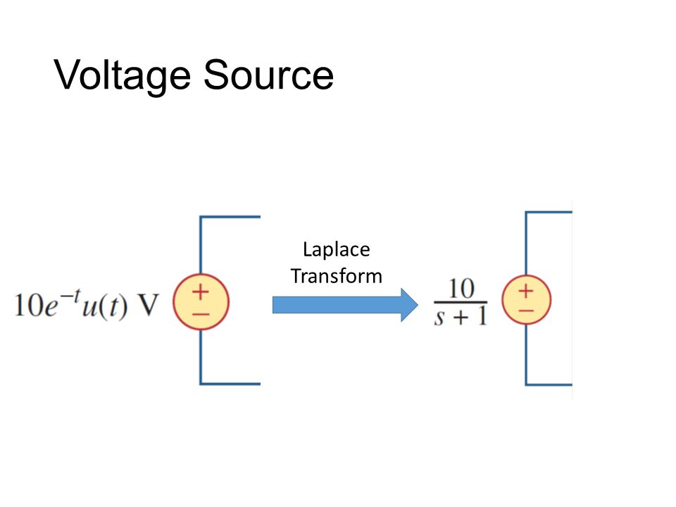 Voltage Source Laplace Transform