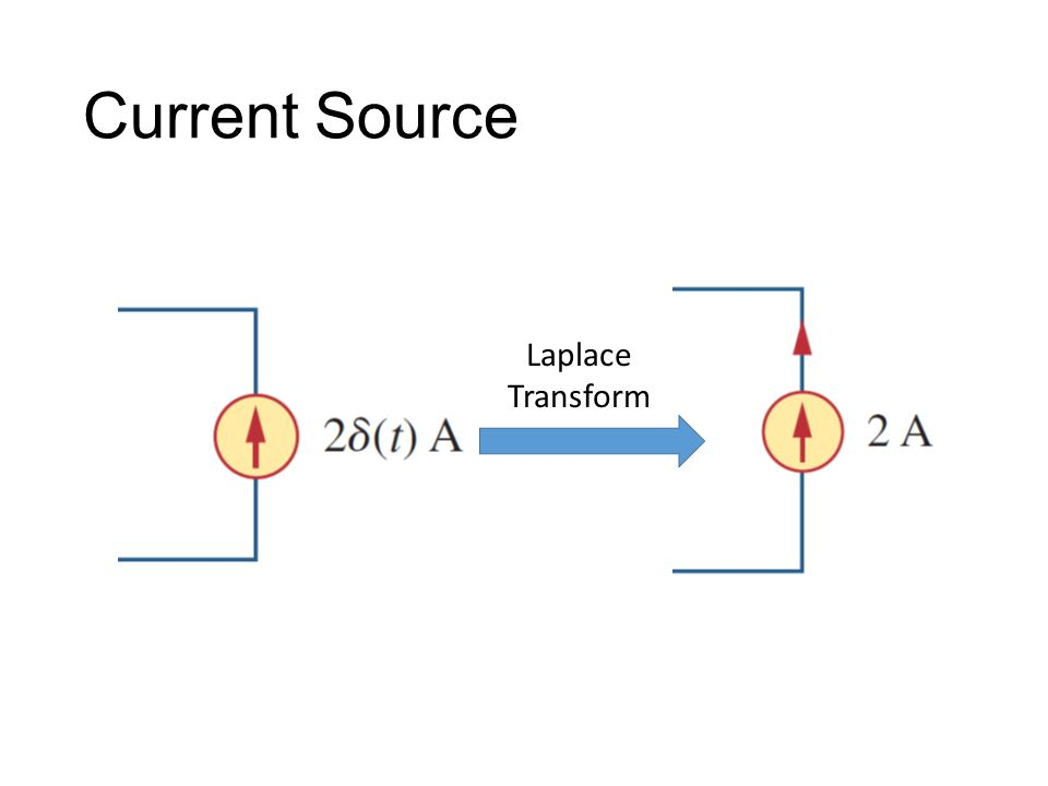 Current Source Laplace Transform