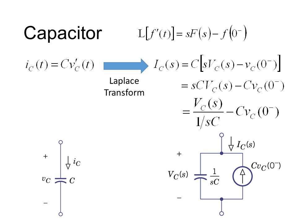 Do inverse Laplace transform to find v C (t)
