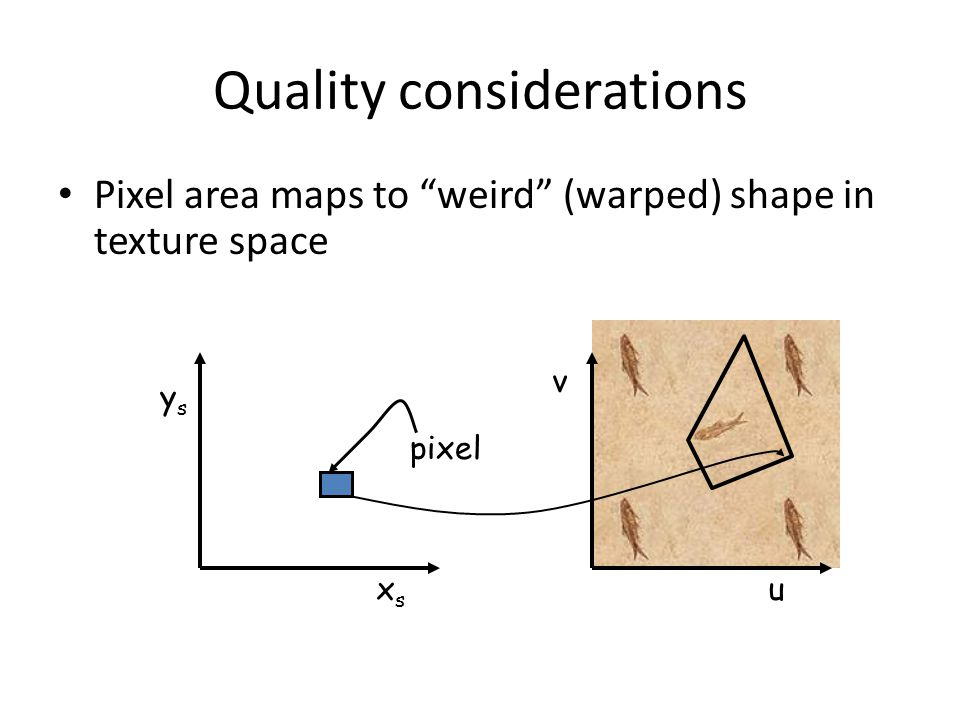 "Quality considerations Pixel area maps to ""weird"" (warped) shape in texture space pixel u v xsxs ysys"