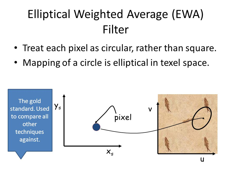 Elliptical Weighted Average (EWA) Filter Treat each pixel as circular, rather than square. Mapping of a circle is elliptical in texel space. pixel u v