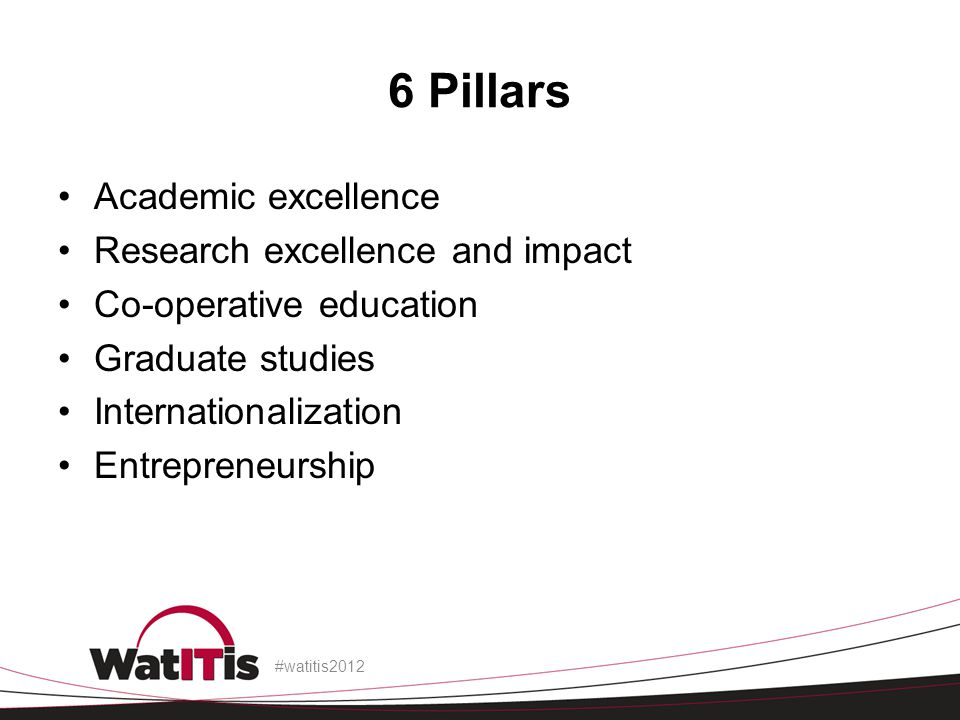 6 Pillars Academic excellence Research excellence and impact Co-operative education Graduate studies Internationalization Entrepreneurship #watitis201