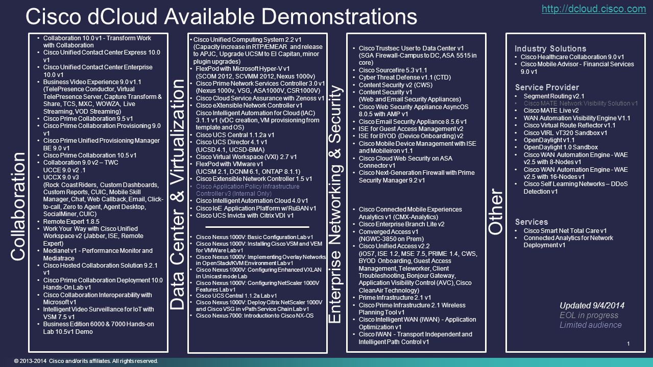 © 2013-2014 Cisco and/or its affiliates. All rights reserved. 1 Cisco dCloud Available Demonstrations Data Center & Virtualization Enterprise Networki