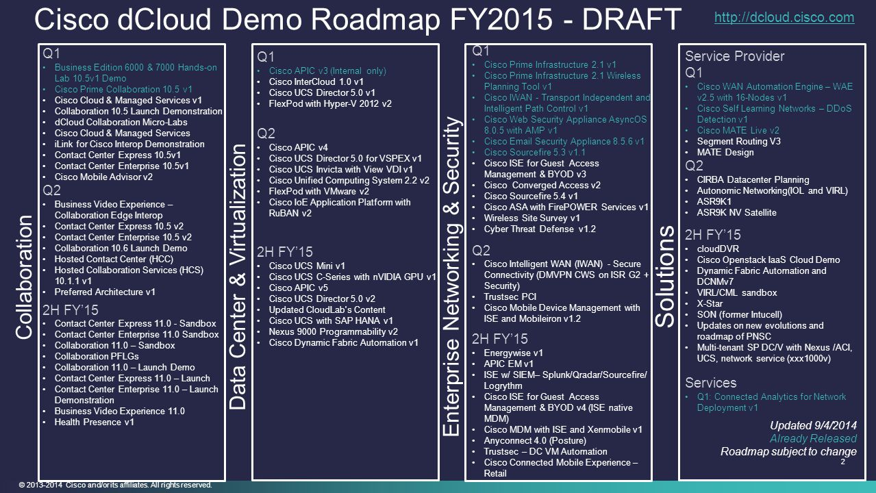 © 2013-2014 Cisco and/or its affiliates. All rights reserved. 2 Cisco dCloud Demo Roadmap FY2015 - DRAFT Data Center & VirtualizationEnterprise Networ