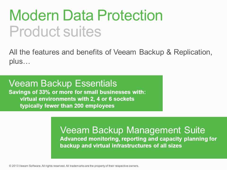 Veeam Backup Essentials Savings of 33% or more for small businesses with: virtual environments with 2, 4 or 6 sockets typically fewer than 200 employees Veeam Backup Management Suite Advanced monitoring, reporting and capacity planning for backup and virtual infrastructures of all sizes