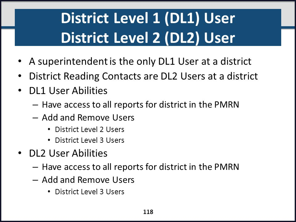 District Level 1 (DL1) User District Level 2 (DL2) User A superintendent is the only DL1 User at a district District Reading Contacts are DL2 Users at