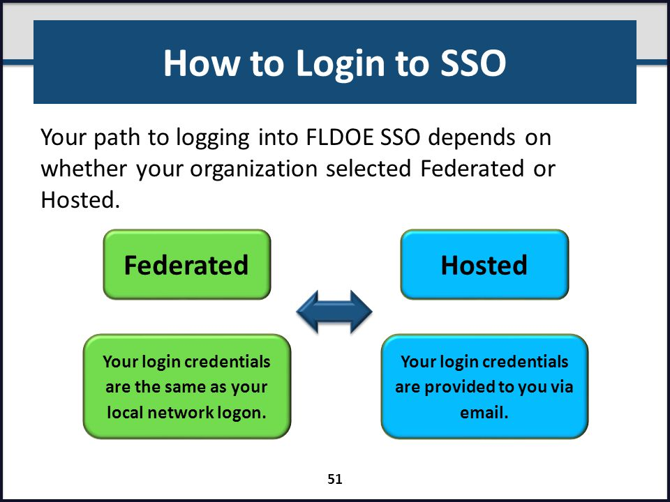 How to Login to SSO Your path to logging into FLDOE SSO depends on whether your organization selected Federated or Hosted. FederatedHosted Your login