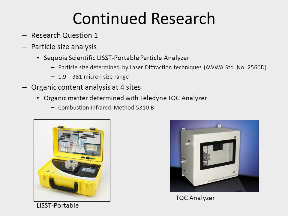 Continued Research – Research Question 1 – Particle size analysis Sequoia Scientific LISST-Portable Particle Analyzer – Particle size determined by Laser Diffraction techniques (AWWA Std.