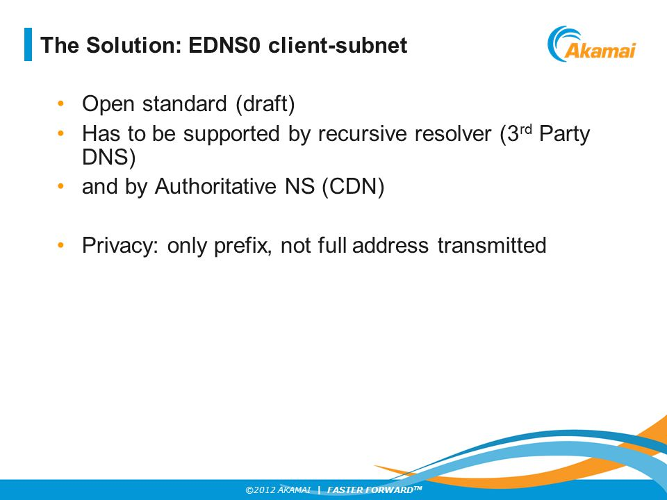 ©2012 AKAMAI | FASTER FORWARD TM Open standard (draft) Has to be supported by recursive resolver (3 rd Party DNS) and by Authoritative NS (CDN) Privac