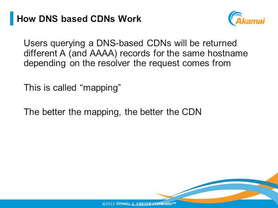 ©2012 AKAMAI | FASTER FORWARD TM Option-Code = 8 Option-Length (in bytes) Family (1=v4, 2=v6) Source-NetmaskScope-Netmask Address request: e.g.