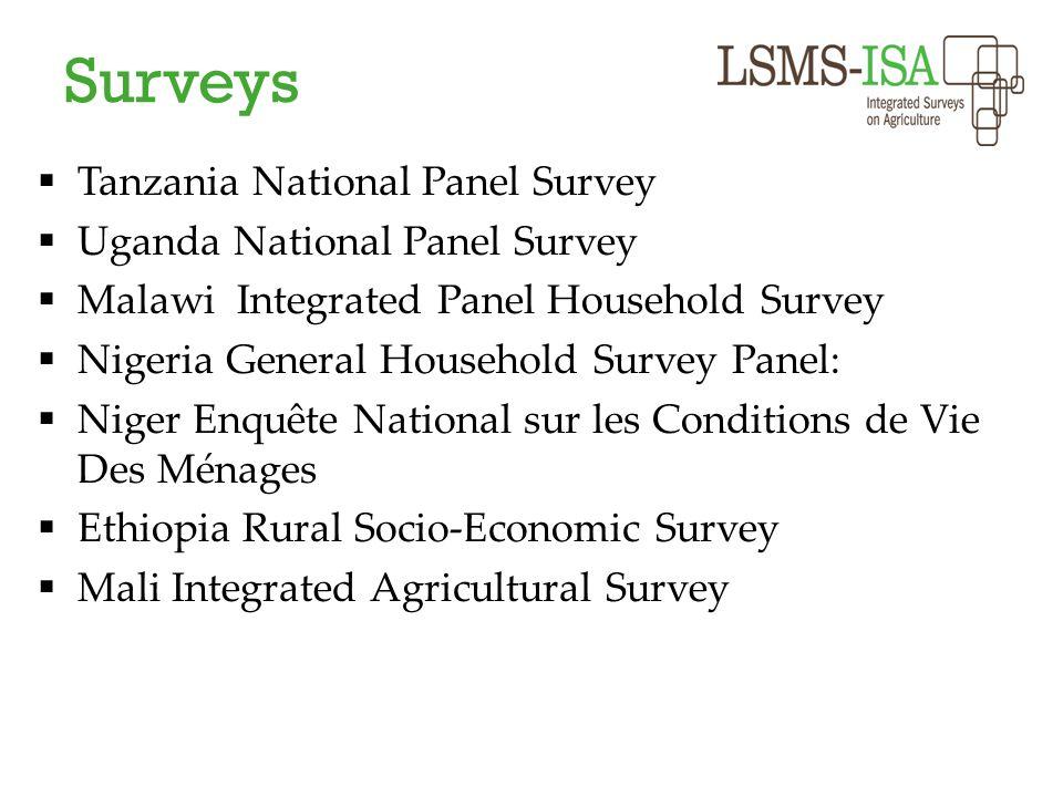 Surveys  Tanzania National Panel Survey  Uganda National Panel Survey  Malawi Integrated Panel Household Survey  Nigeria General Household Survey