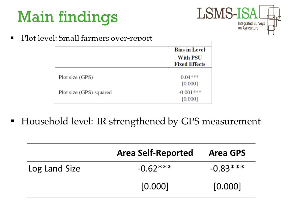 Main findings  Plot level: Small farmers over-report  Household level: IR strengthened by GPS measurement Area Self-ReportedArea GPS Log Land Size-0