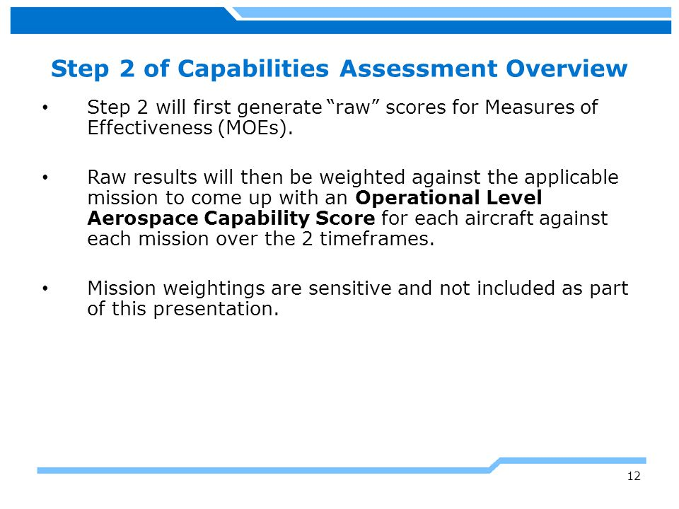 Evaluation Grid for Step 2 Raw Scores Effectiveness rating of contributing system performances.