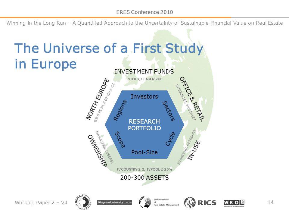 Working Paper 2 – V4 14 ERES Conference 2010 Winning in the Long Run – A Quantified Approach to the Uncertainty of Sustainable Financial Value on Real Estate The Universe of a First Study in Europe RESEARCH PORTFOLIO INVESTMENT FUNDS POLICY, LEADERSHIP Investors Pool-Size F/COUNTRY ≥ 2, F/POOL ≤ 25% 200-300 ASSETS