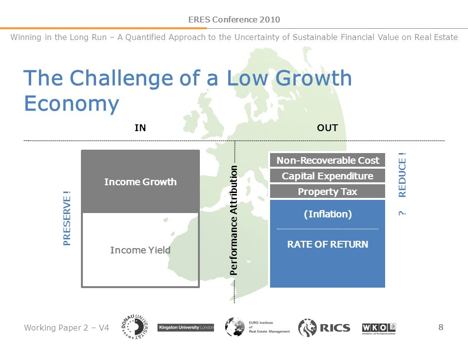 Working Paper 2 – V4 8 ERES Conference 2010 Winning in the Long Run – A Quantified Approach to the Uncertainty of Sustainable Financial Value on Real Estate The Challenge of a Low Growth Economy Income Yield Income Growth RATE OF RETURN Non-Recoverable Cost Capital Expenditure Property Tax PRESERVE .