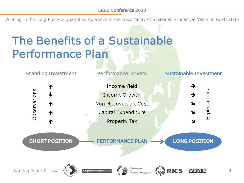 Working Paper 2 – V4 9 ERES Conference 2010 Winning in the Long Run – A Quantified Approach to the Uncertainty of Sustainable Financial Value on Real Estate The Benefits of a Sustainable Performance Plan Standing Investment    SHORT POSITION Observations Performance Drivers Income Yield Income Growth Non-Recoverable Cost Capital Expenditure Property Tax Expectations Sustainable Investment   LONG POSITION - PERFORMANCE PLAN