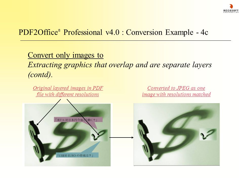 PDF2Office ® Professional v4.0 : Conversion Example - 4c Convert only images to Extracting graphics that overlap and are separate layers (contd). Orig