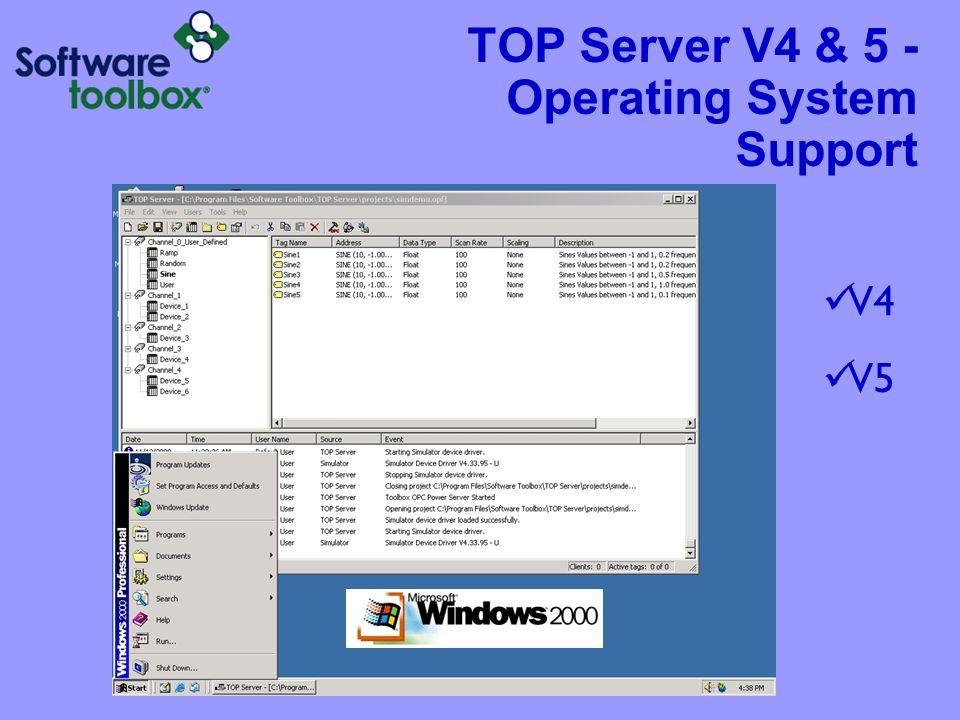 TOP Server 5.2 – OPC UA