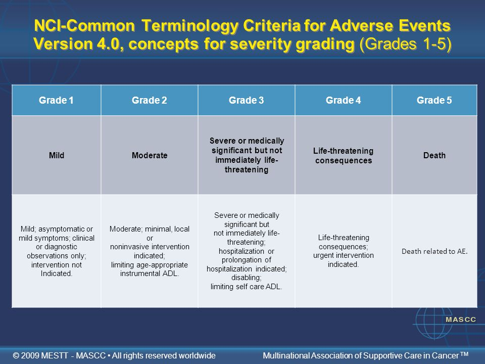 NCI-Common Terminology Criteria for Adverse Events Version 4.0, concepts for severity grading (Grades 1-5) Grade 1Grade 2Grade 3Grade 4Grade 5 MildMod