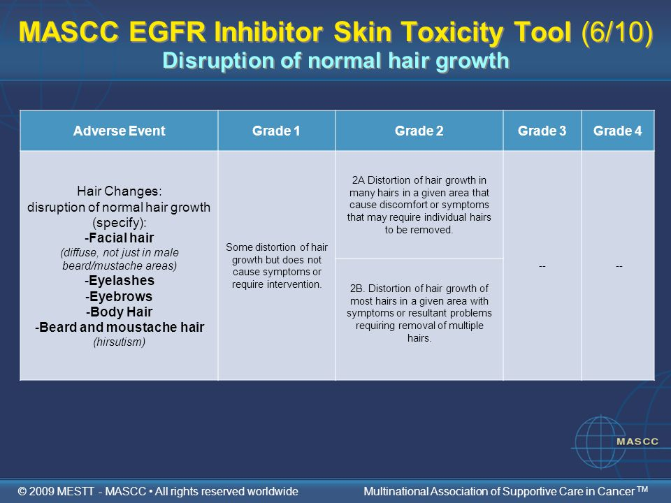 MASCC EGFR Inhibitor Skin Toxicity Tool (6/10) Disruption of normal hair growth Adverse EventGrade 1Grade 2Grade 3Grade 4 Hair Changes: disruption of normal hair growth (specify): -Facial hair (diffuse, not just in male beard/mustache areas) -Eyelashes -Eyebrows -Body Hair -Beard and moustache hair (hirsutism) Some distortion of hair growth but does not cause symptoms or require intervention.