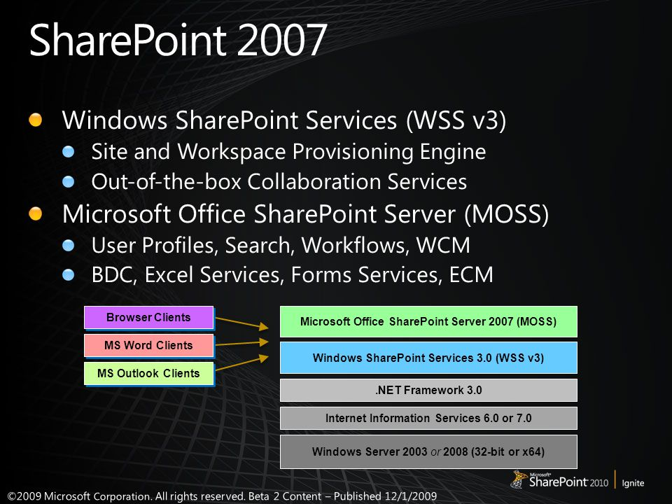 Windows SharePoint Services 3.0 (WSS v3) Browser Clients MS Word Clients MS Outlook Clients Microsoft Office SharePoint Server 2007 (MOSS) Windows Ser