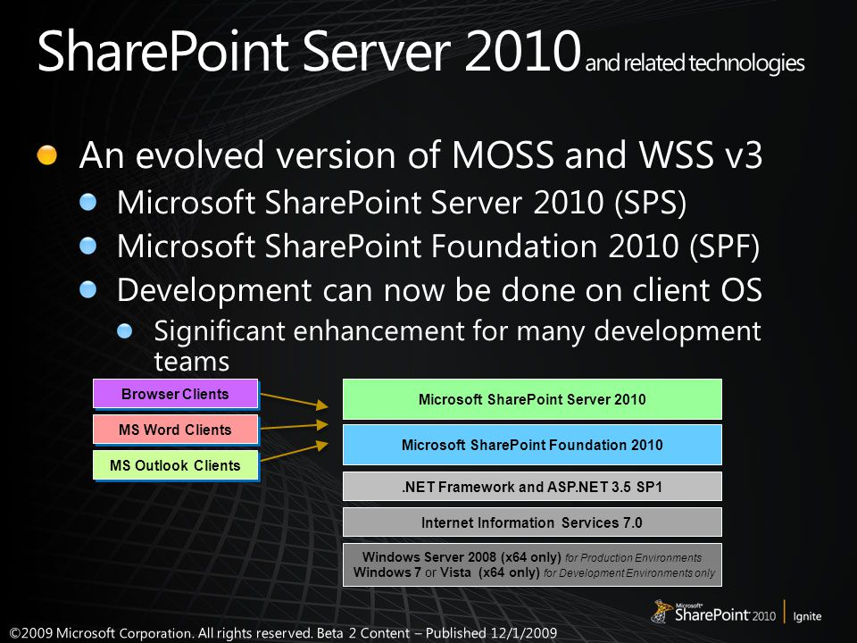 Microsoft SharePoint Foundation 2010 Browser Clients MS Word Clients MS Outlook Clients Microsoft SharePoint Server 2010 Windows Server 2008 (x64 only) for Production Environments Windows 7 or Vista (x64 only) for Development Environments only Internet Information Services 7.0.NET Framework and ASP.NET 3.5 SP1