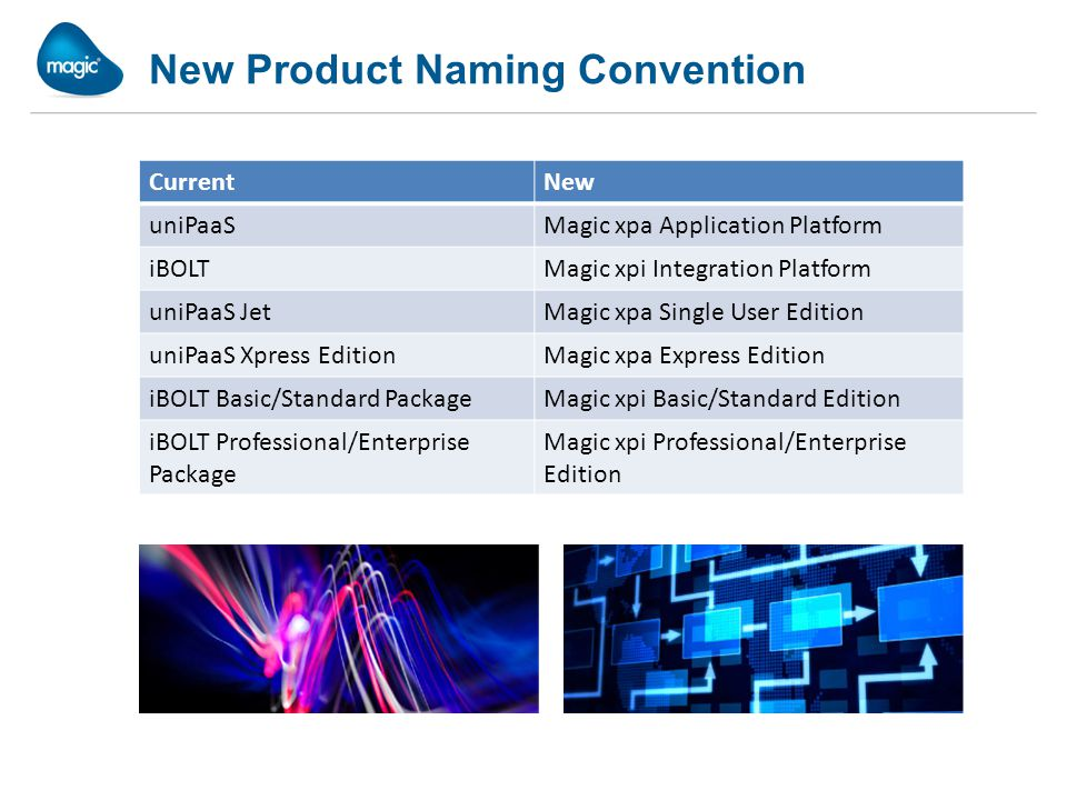 New Product Naming Convention CurrentNew uniPaaSMagic xpa Application Platform iBOLTMagic xpi Integration Platform uniPaaS JetMagic xpa Single User Edition uniPaaS Xpress EditionMagic xpa Express Edition iBOLT Basic/Standard PackageMagic xpi Basic/Standard Edition iBOLT Professional/Enterprise Package Magic xpi Professional/Enterprise Edition