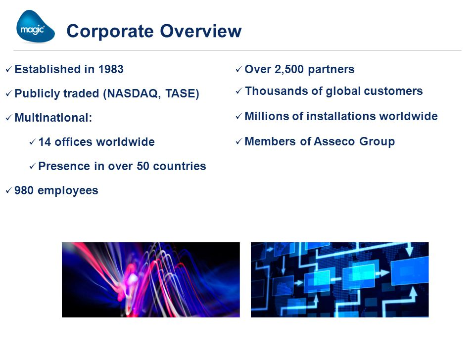 Corporate Overview Established in 1983 Publicly traded (NASDAQ, TASE) Multinational: 14 offices worldwide Presence in over 50 countries 980 employees Over 2,500 partners Thousands of global customers Millions of installations worldwide Members of Asseco Group