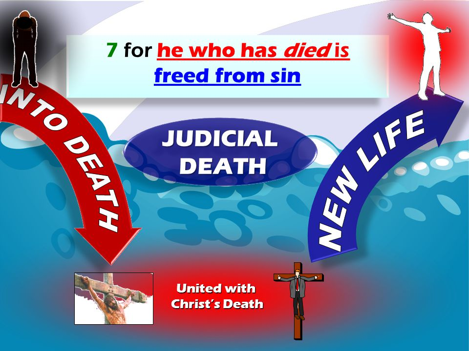 United with Christ's Death 7 for he who has died is freed from sin 7 for he who has died is freed from sin JUDICIAL DEATH DEATHJUDICIAL