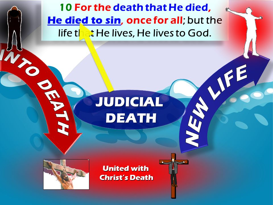 United with Christ's Death 10 For the death that He died, He died to sin, once for all ; but the life that He lives, He lives to God. 10 For the death