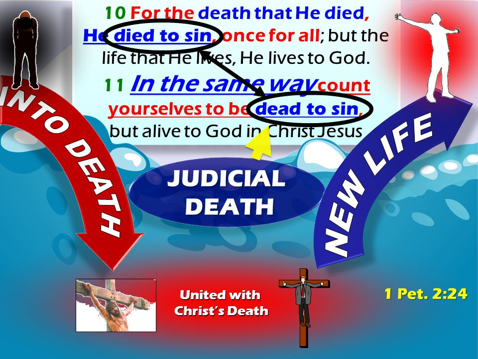 10 For the death that He died, He died to sin, once for all ; but the life that He lives, He lives to God. 11 In the same way count yourselves to be d