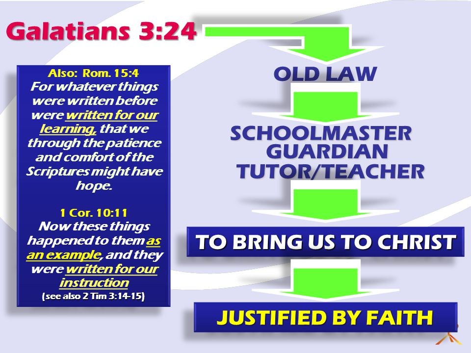 TO BRING US TO CHRIST TUTOR/TEACHER JUSTIFIED BY FAITH OLD LAW Also: Rom. 15:4 For whatever things were written before were written for our learning,