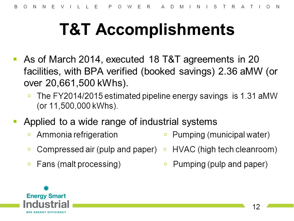 B O N N E V I L L E P O W E R A D M I N I S T R A T I O N T&T Accomplishments  As of March 2014, executed 18 T&T agreements in 20 facilities, with BPA verified (booked savings) 2.36 aMW (or over 20,661,500 kWhs).