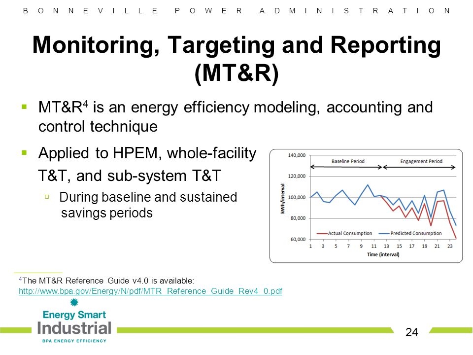B O N N E V I L L E P O W E R A D M I N I S T R A T I O N Monitoring, Targeting and Reporting (MT&R)  MT&R 4 is an energy efficiency modeling, accounting and control technique  Applied to HPEM, whole-facility T&T, and sub-system T&T  During baseline and sustained savings periods 24 4 The MT&R Reference Guide v4.0 is available: http://www.bpa.gov/Energy/N/pdf/MTR_Reference_Guide_Rev4_0.pdf http://www.bpa.gov/Energy/N/pdf/MTR_Reference_Guide_Rev4_0.pdf