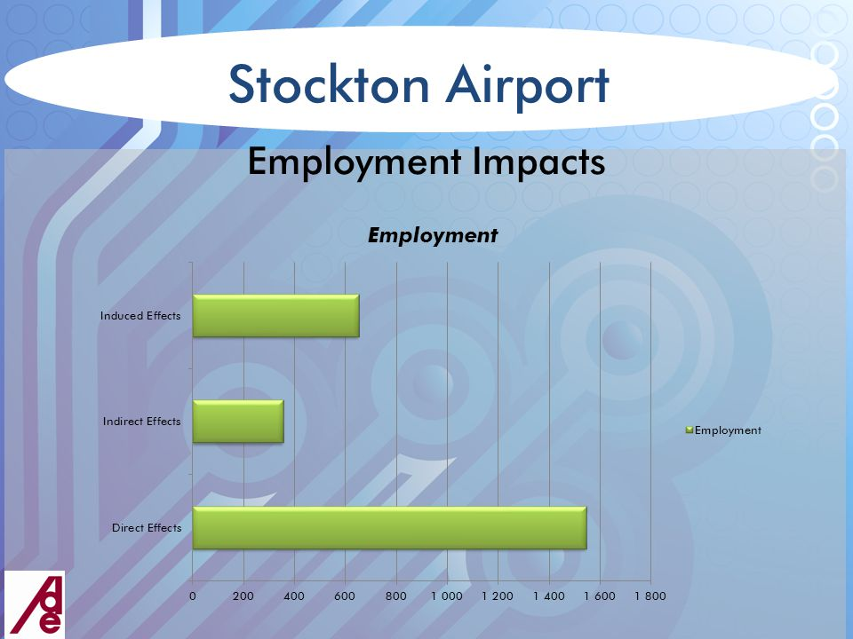 Stockton Airport Employment Impacts
