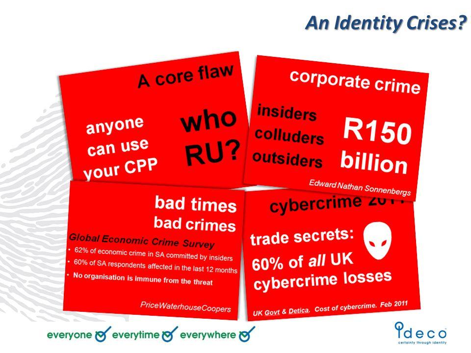 An Identity Crises