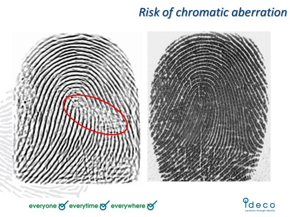 Risk of chromatic aberration