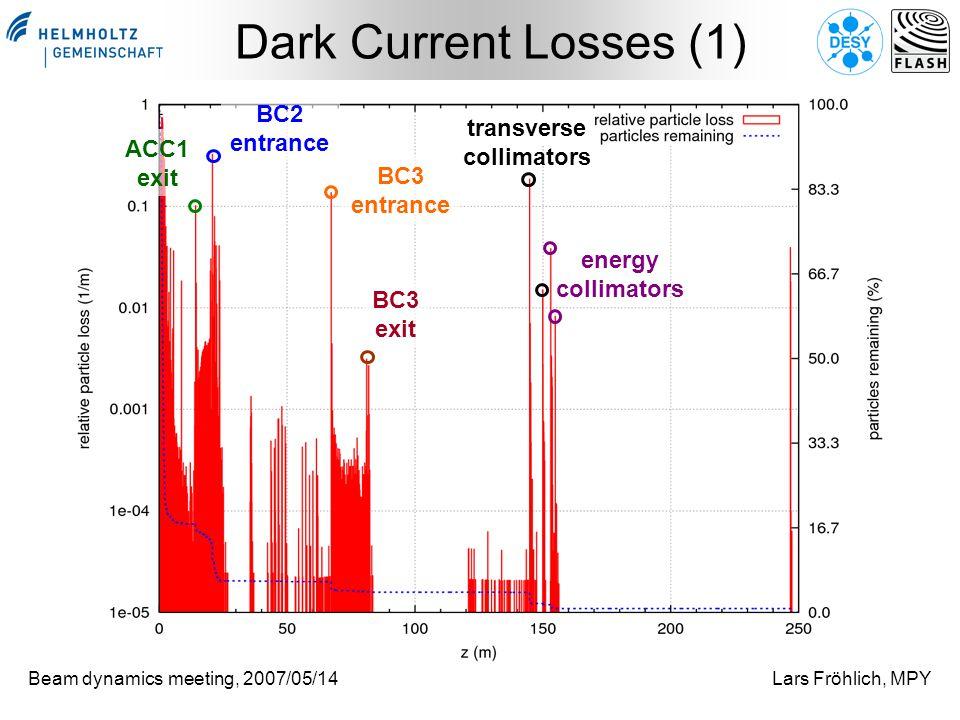 Beam dynamics meeting, 2007/05/14Lars Fröhlich, MPY Dark Current Losses (1) ACC1 exit BC2 entrance BC3 entrance BC3 exit transverse collimators energy collimators