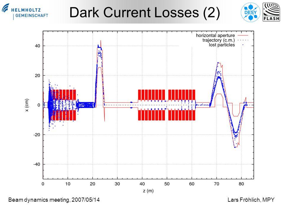 Beam dynamics meeting, 2007/05/14Lars Fröhlich, MPY Dark Current Losses (2)