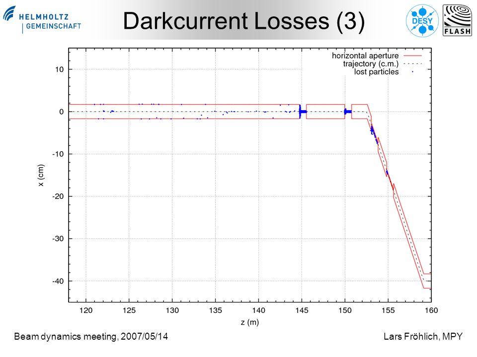 Beam dynamics meeting, 2007/05/14Lars Fröhlich, MPY Darkcurrent Losses (3)