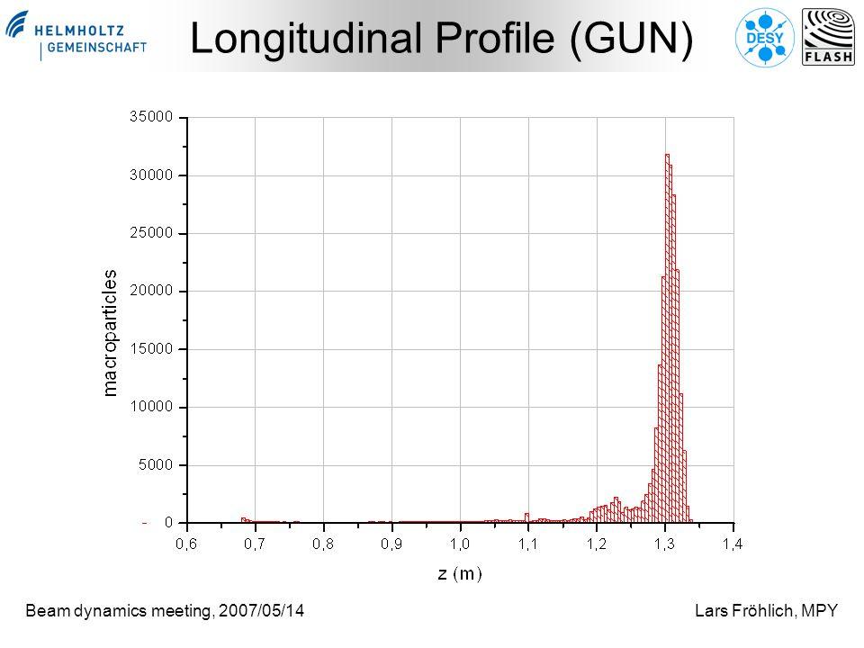 Beam dynamics meeting, 2007/05/14Lars Fröhlich, MPY Longitudinal Profile (GUN)