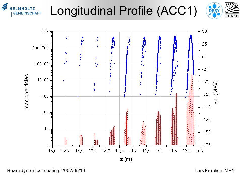 Beam dynamics meeting, 2007/05/14Lars Fröhlich, MPY Longitudinal Profile (ACC1)