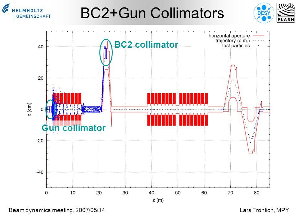 Beam dynamics meeting, 2007/05/14Lars Fröhlich, MPY BC2+Gun Collimators BC2 collimator Gun collimator