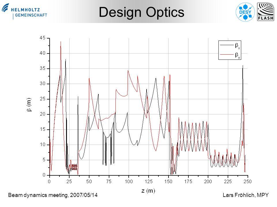 Beam dynamics meeting, 2007/05/14Lars Fröhlich, MPY Design Optics