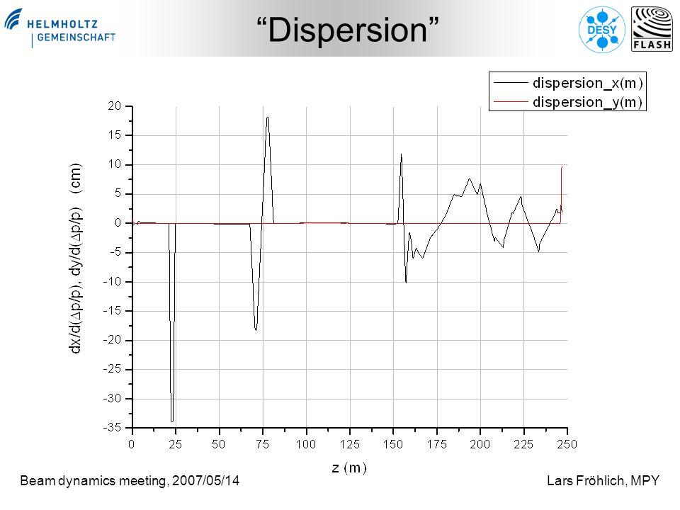 "Beam dynamics meeting, 2007/05/14Lars Fröhlich, MPY ""Dispersion"""