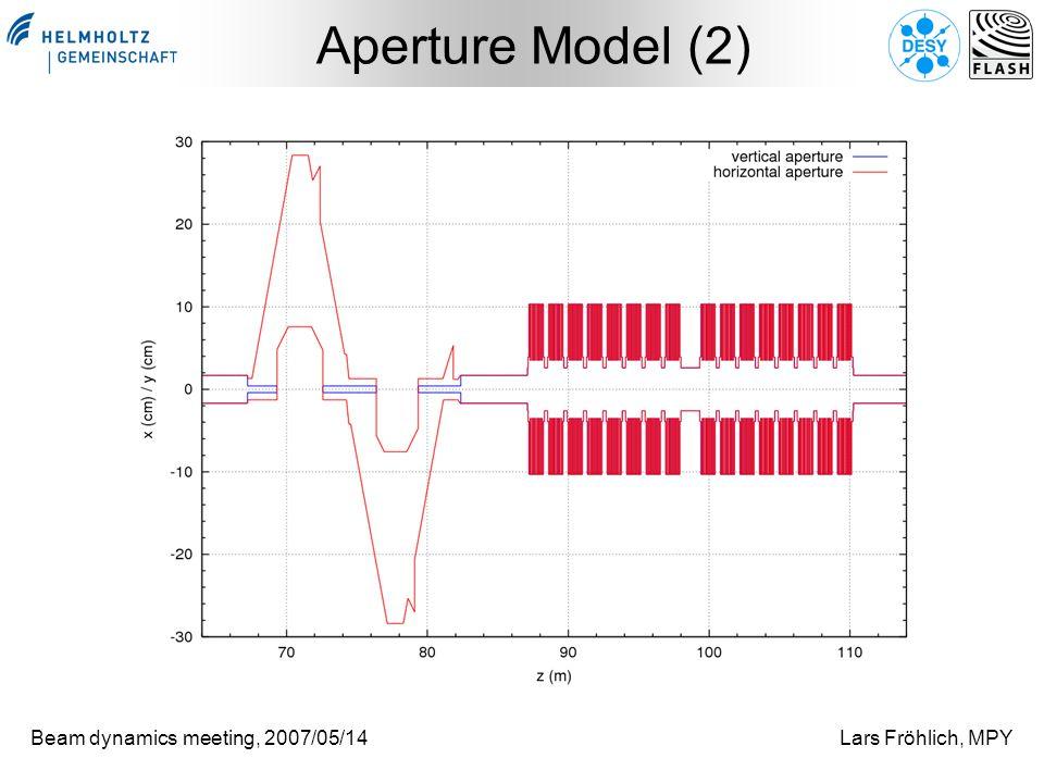 Beam dynamics meeting, 2007/05/14Lars Fröhlich, MPY Aperture Model (2)