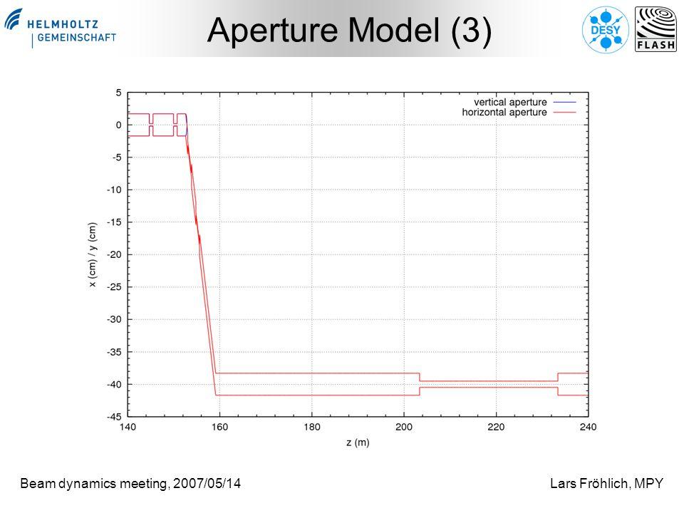 Beam dynamics meeting, 2007/05/14Lars Fröhlich, MPY Aperture Model (3)