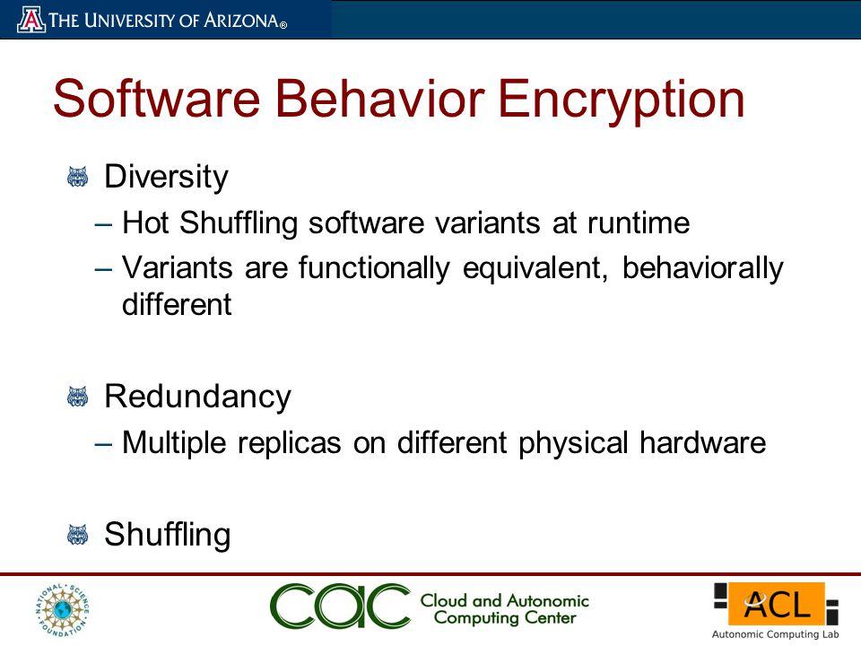 Diversity –Hot Shuffling software variants at runtime –Variants are functionally equivalent, behaviorally different Redundancy –Multiple replicas on different physical hardware Shuffling Software Behavior Encryption